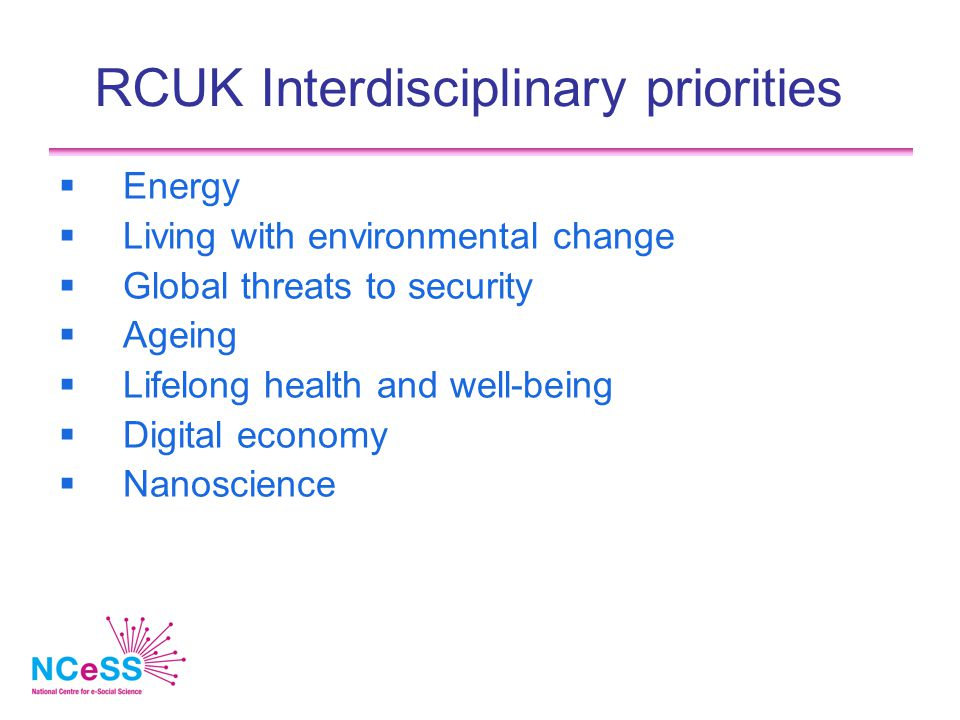 RCUK Interdisciplinary priorities  Energy  Living with environmental change  Global threats to security  Ageing  Lifelong health and well-being 