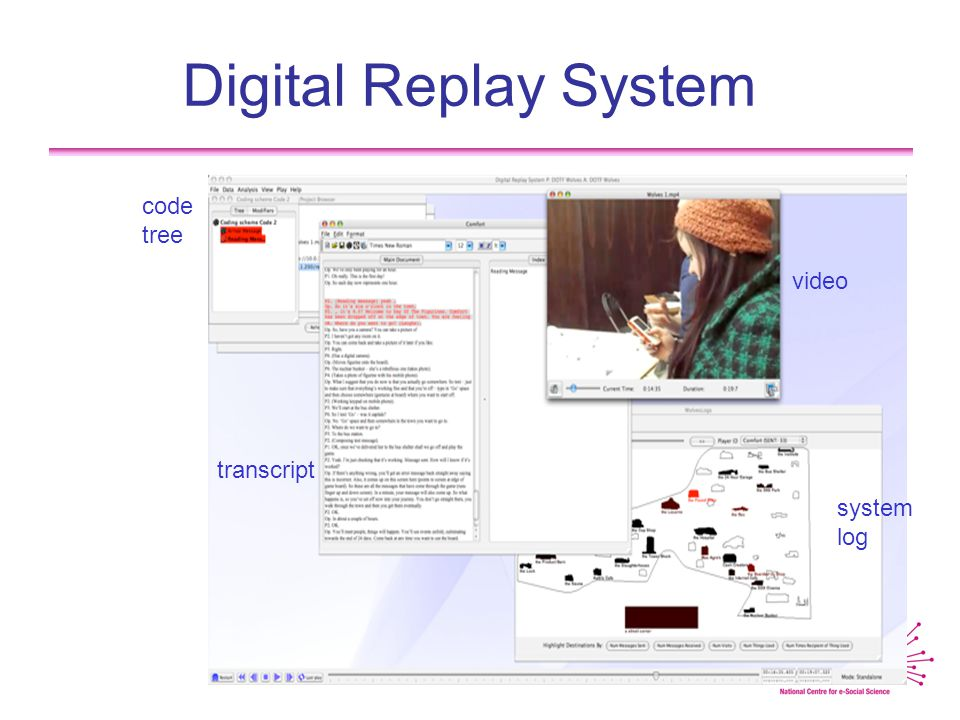 Digital Replay System system log video transcript code tree