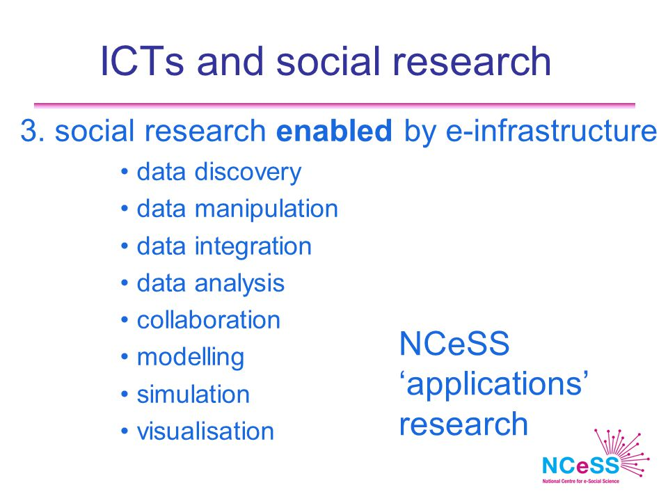 ICTs and social research 3.