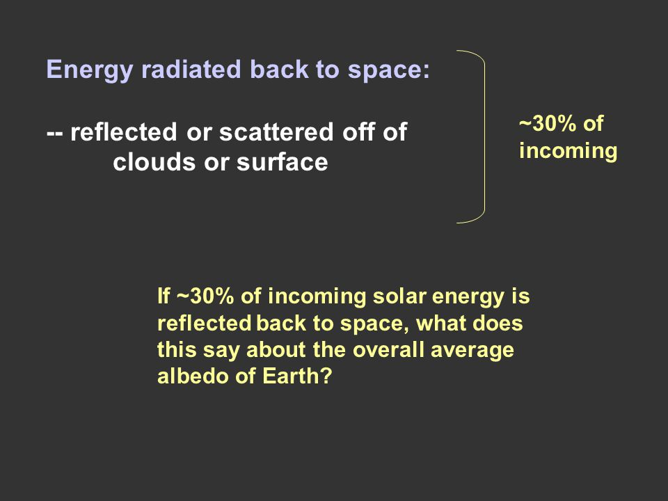 Energy radiated back to space: -- reflected or scattered off of clouds or surface ~30% of incoming If ~30% of incoming solar energy is reflected back to space, what does this say about the overall average albedo of Earth