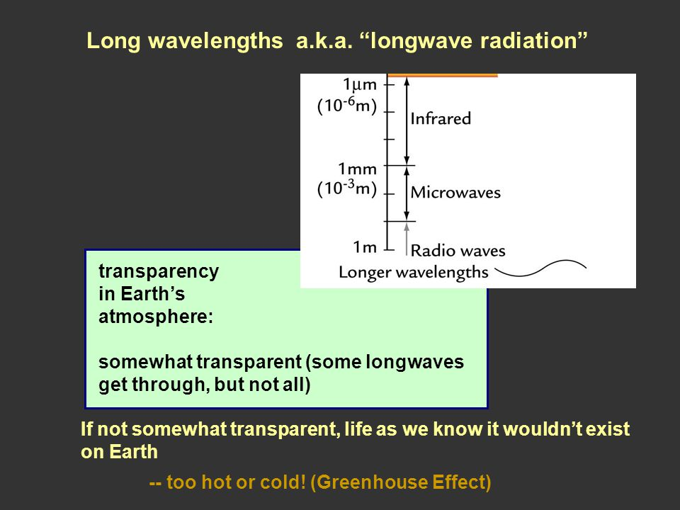 Radiation budget describes inflow & outflow of solar energy budget because energy is conserved energy in =energy used for warming + energy radiated back to space -- most of the energy in is visible light -- energy radiated towards space is visible light & IR light