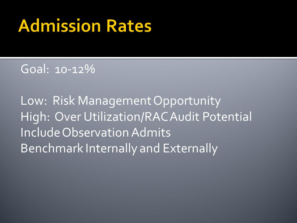 Admission Rates Goal: 10-12% Low: Risk Management Opportunity High: Over Utilization/RAC Audit Potential Include Observation Admits Benchmark Internal