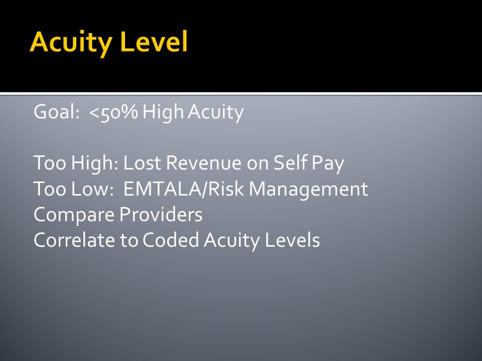 Acuity Level Goal: <50% High Acuity Too High: Lost Revenue on Self Pay Too Low: EMTALA/Risk Management Compare Providers Correlate to Coded Acuity Levels