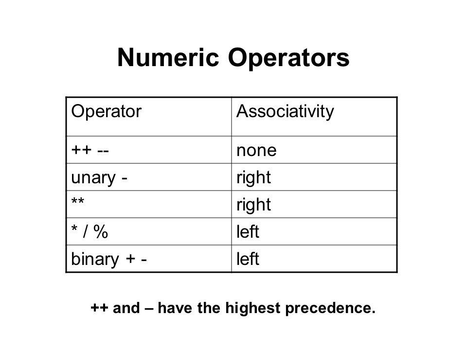 Numeric Operators OperatorAssociativity ++ --none unary -right **right * / %left binary + -left ++ and – have the highest precedence.
