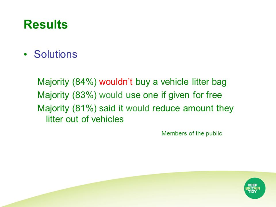 Results Solutions Majority (84%) wouldn't buy a vehicle litter bag Majority (83%) would use one if given for free Majority (81%) said it would reduce amount they litter out of vehicles Members of the public