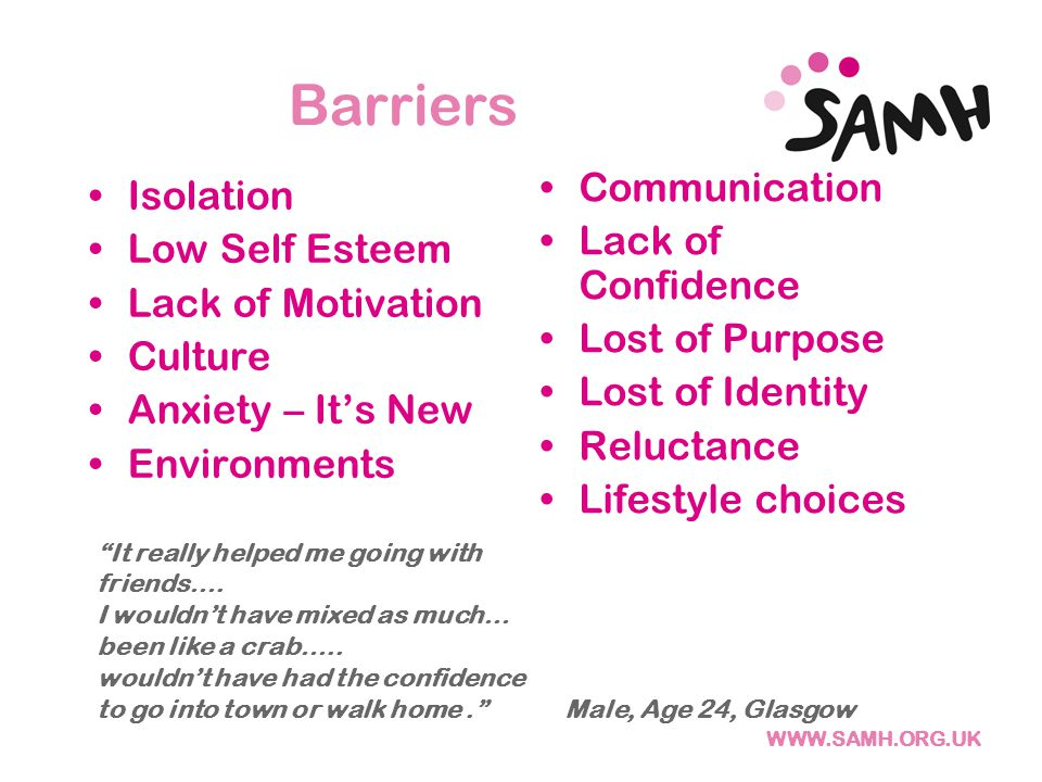 Barriers Isolation Low Self Esteem Lack of Motivation Culture Anxiety – It's New Environments Communication Lack of Confidence Lost of Purpose Lost of Identity Reluctance Lifestyle choices It really helped me going with friends….