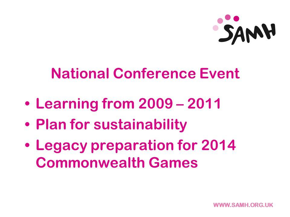 WWW.SAMH.ORG.UK Support Partners : Multi Agency Strategic commitment £400,000 funding Phase I