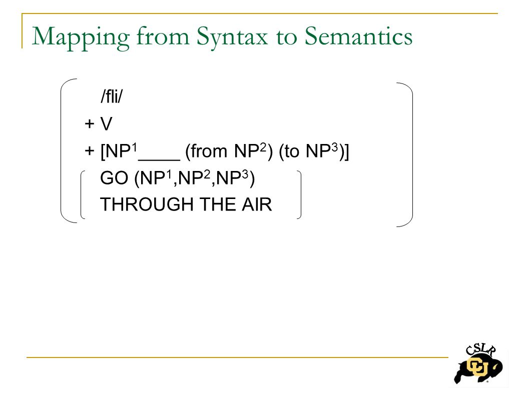 Mapping from Syntax to Semantics /fli/ + V + [NP 1 ____ (from NP 2 ) (to NP 3 )] GO (NP 1,NP 2,NP 3 ) THROUGH THE AIR