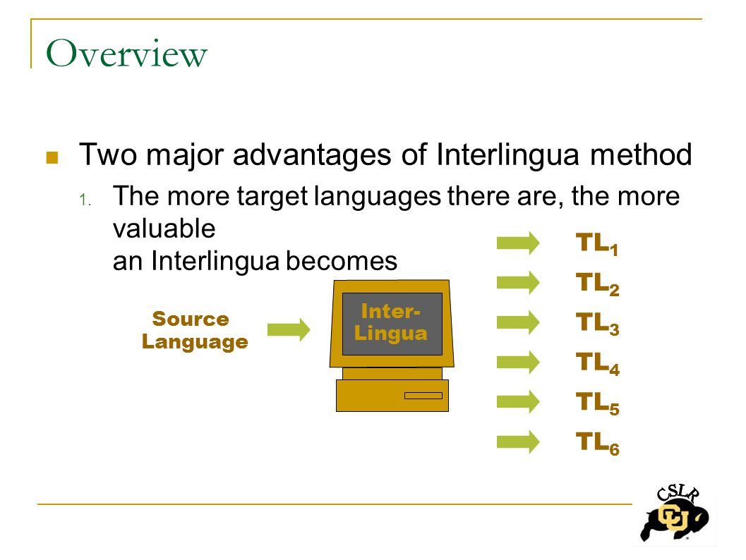 Overview Two major advantages of Interlingua method 1.