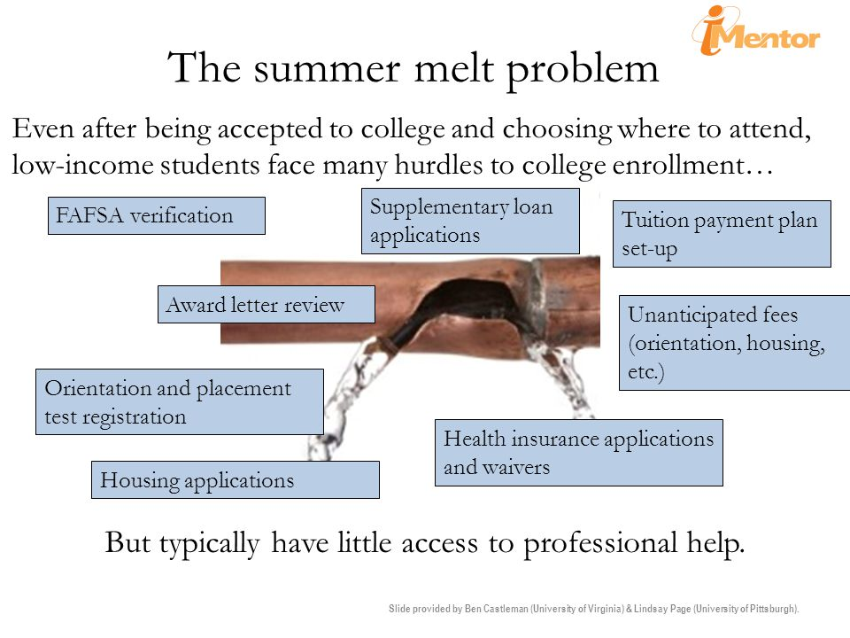 The summer melt problem Slide provided by Ben Castleman (University of Virginia) & Lindsay Page (University of Pittsburgh).