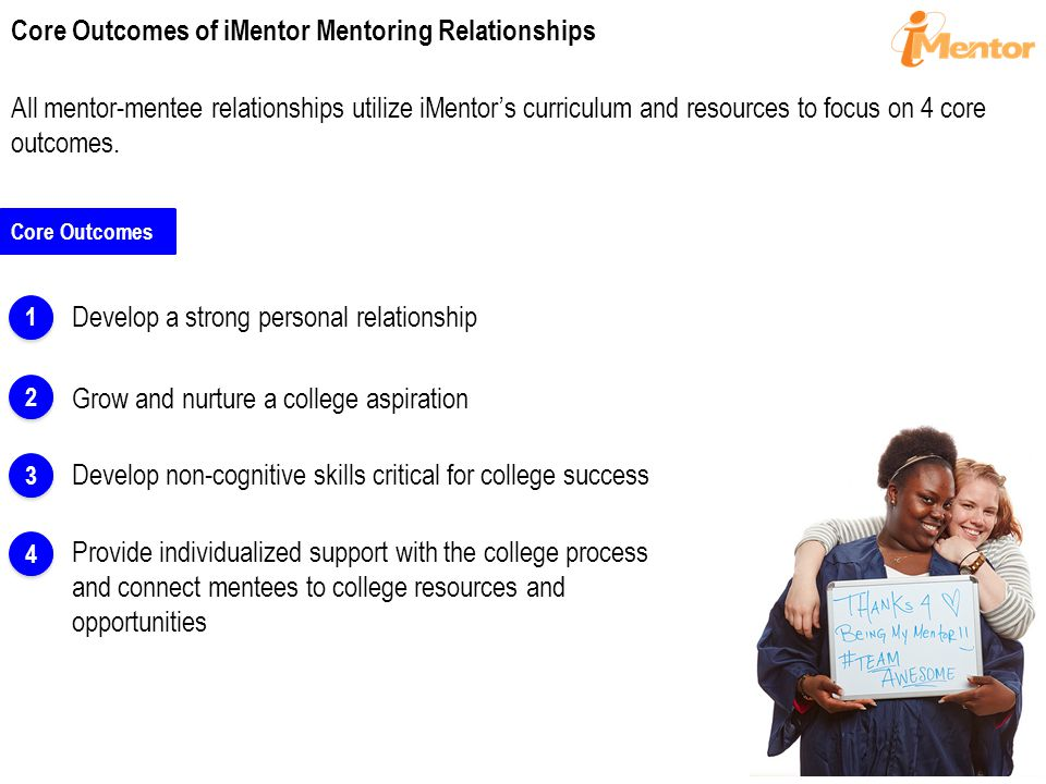 Core Outcomes of iMentor Mentoring Relationships All mentor-mentee relationships utilize iMentor's curriculum and resources to focus on 4 core outcomes.