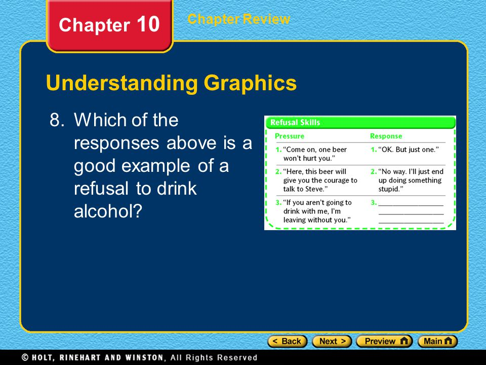 Chapter Review Chapter 10 Understanding Graphics 8.Which of the responses above is a good example of a refusal to drink alcohol?