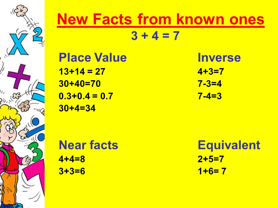 New Facts from known ones Place ValueInverse 13+14 = 274+3=7 30+40=707-3=4 0.3+0.4 = 0.77-4=3 30+4=34 Near facts Equivalent 4+4=82+5=7 3+3=61+6= 7 3 + 4 = 7