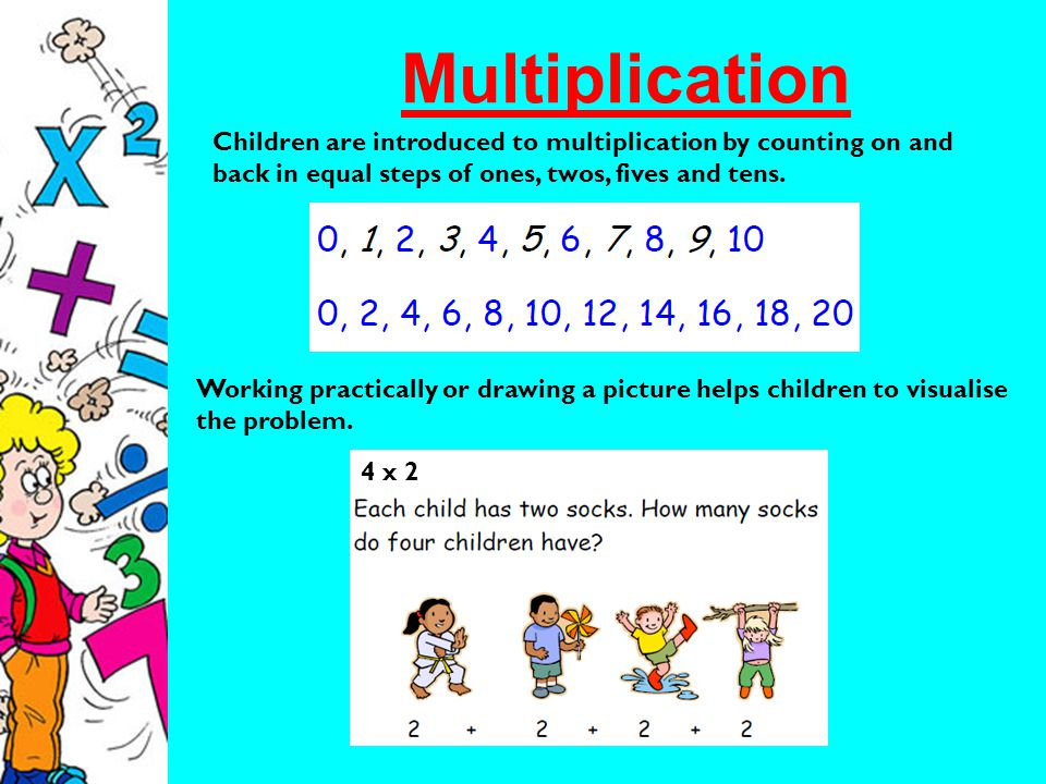 Multiplication Children are introduced to multiplication by counting on and back in equal steps of ones, twos, fives and tens.