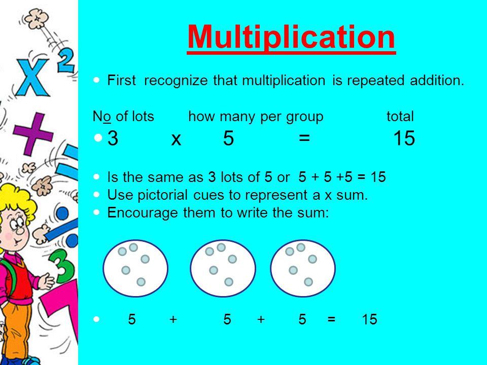 Multiplication First recognize that multiplication is repeated addition.