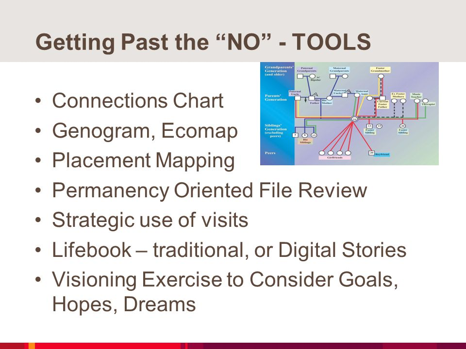 Getting Past the NO - TOOLS Connections Chart Genogram, Ecomap Placement Mapping Permanency Oriented File Review Strategic use of visits Lifebook – traditional, or Digital Stories Visioning Exercise to Consider Goals, Hopes, Dreams