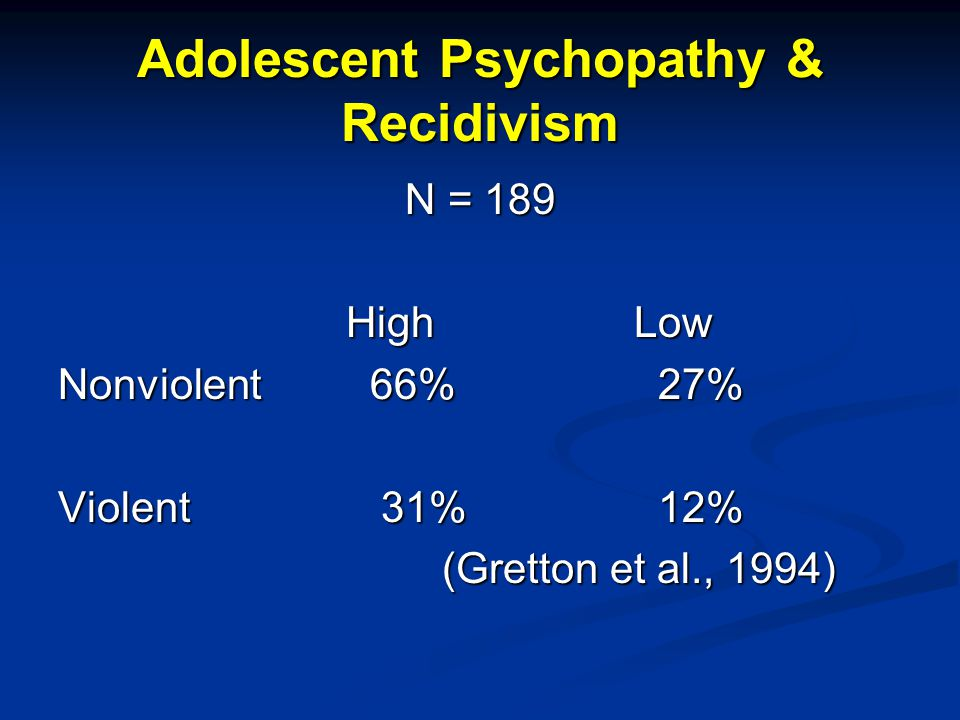 Adolescent Psychopathy & Recidivism N = 189 HighLow Nonviolent 66% 27% Violent 31% 12% (Gretton et al., 1994)