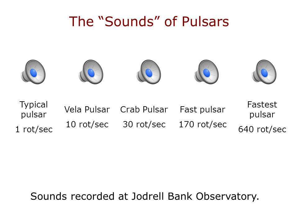 Pulsars The radiation beams sweep through space like lighthouse beams as the neutron star rotates.