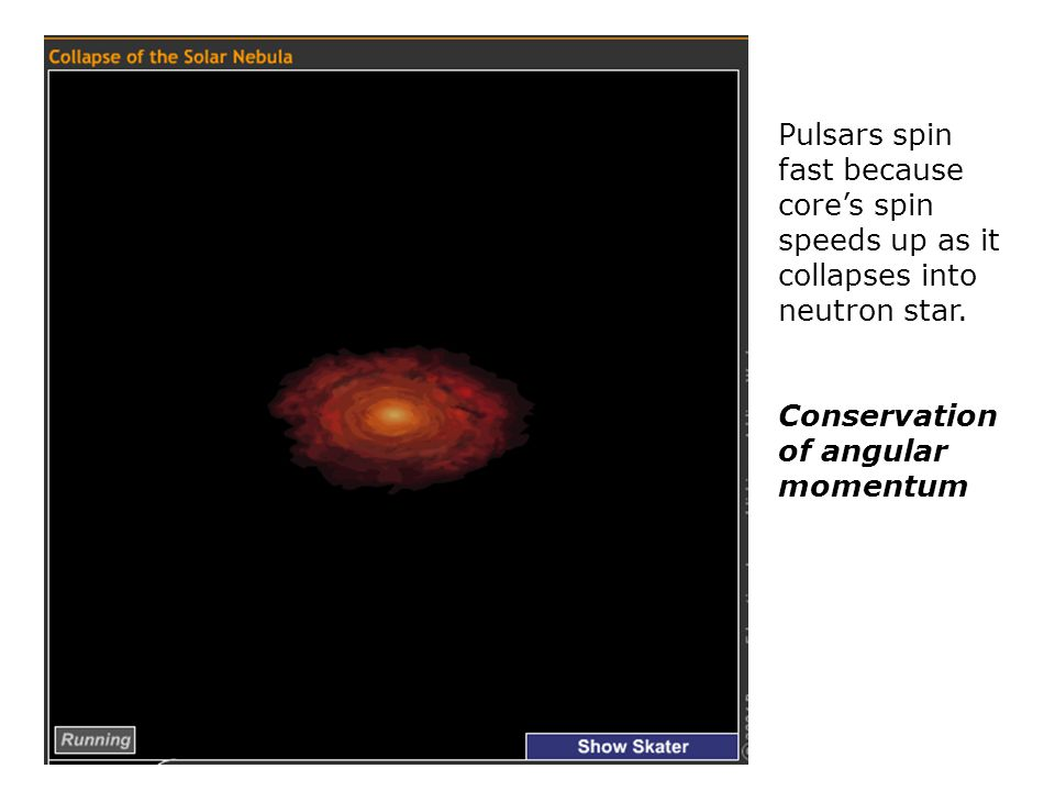 Why Pulsars Must Be Neutron Stars Circumference of NS = 2 (radius) ~ 60 km.