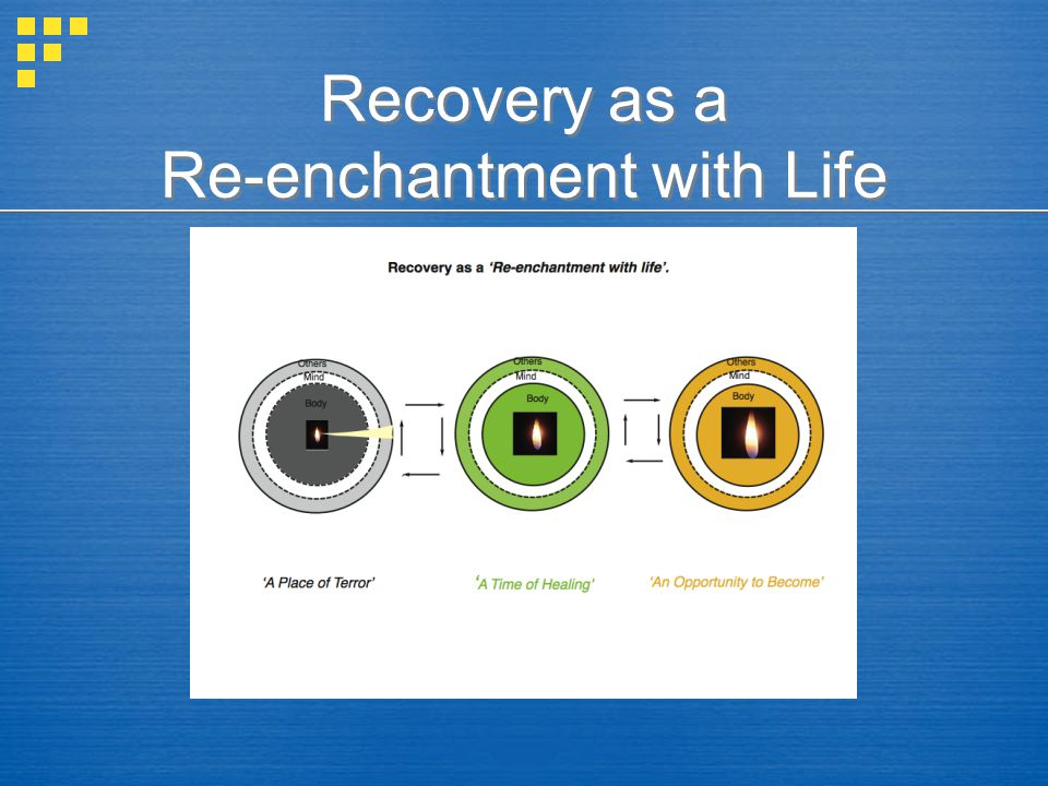 Recovery as a Re-enchantment with Life