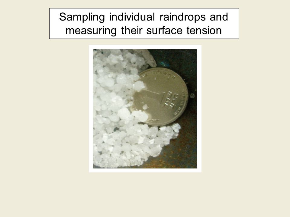 Sampling individual raindrops and measuring their surface tension
