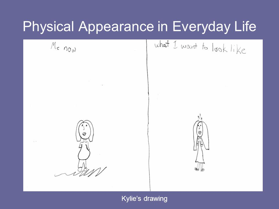 Physical Appearance in Everyday Life Kylie's drawing