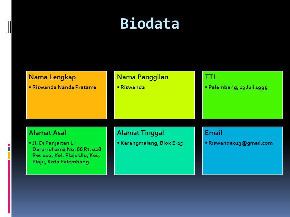 Biodata Nama Lengkap Riswanda Nanda Pratama Nama Panggilan Riswanda TTL Palembang, 13 Juli 1995 Alamat Asal Jl. Di Panjaitan Lr Darurruhama No. 66 Rt.