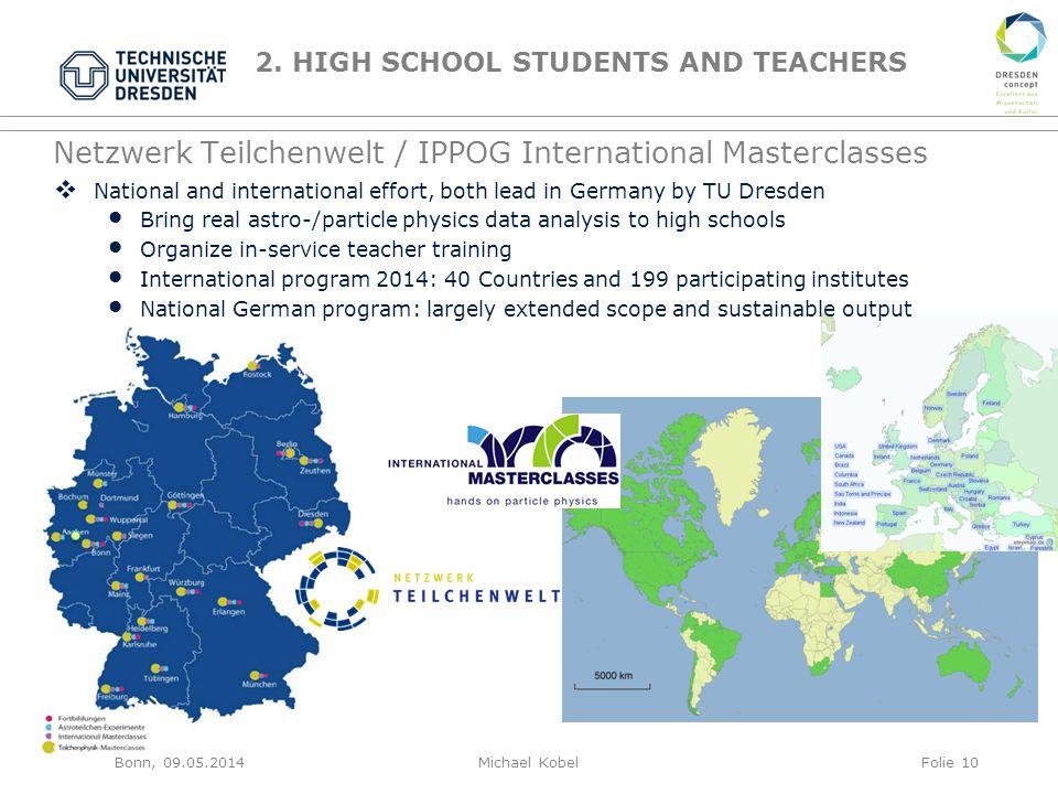 Netzwerk Teilchenwelt / IPPOG International Masterclasses Bonn, 09.05.2014Michael KobelFolie 10 2.