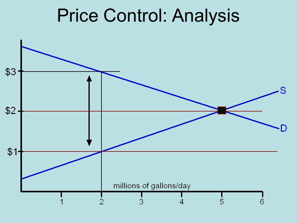 Price Control: Analysis