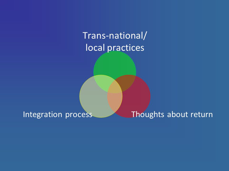 Trans- national/ local practices Thoughts about return Integration process
