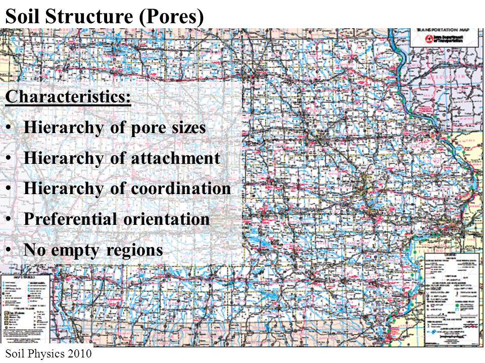 Soil Physics 2010 Soil Structure (Pores) Characteristics: Hierarchy of pore sizes Hierarchy of attachment Hierarchy of coordination Preferential orientation No empty regions