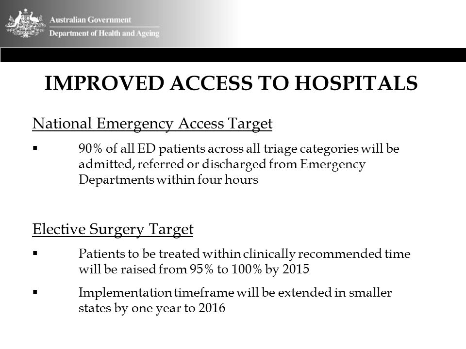 IMPROVED ACCESS TO HOSPITALS National Emergency Access Target  90% of all ED patients across all triage categories will be admitted, referred or disc