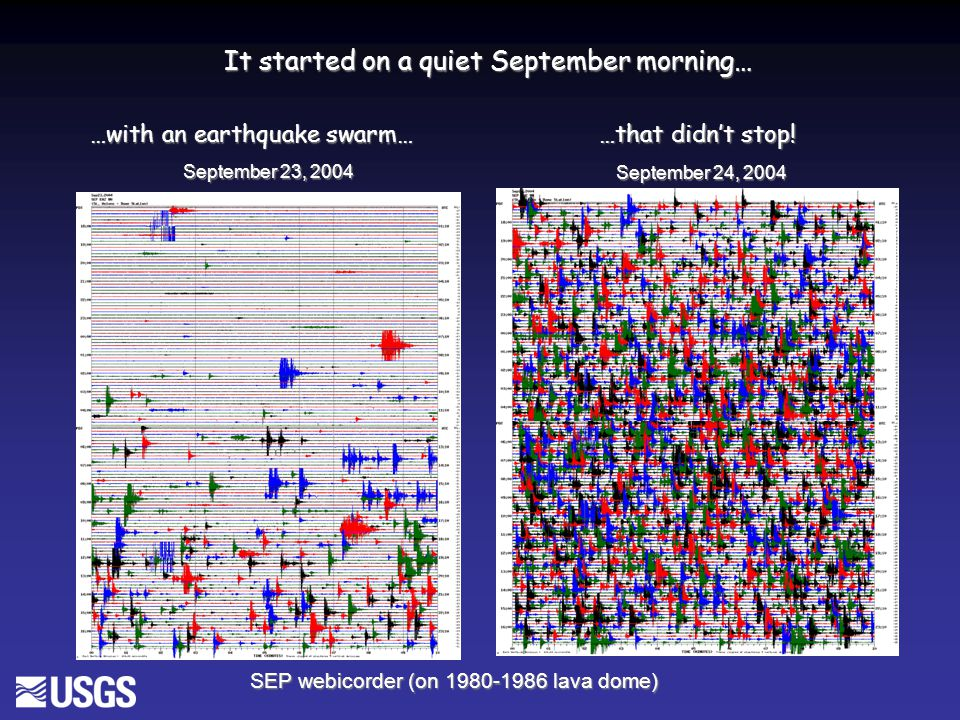 09/24 09/25 09/26 09/27 09/28 09/29 09/30 PDT Within a few days, several earthquakes were occurring per minute…