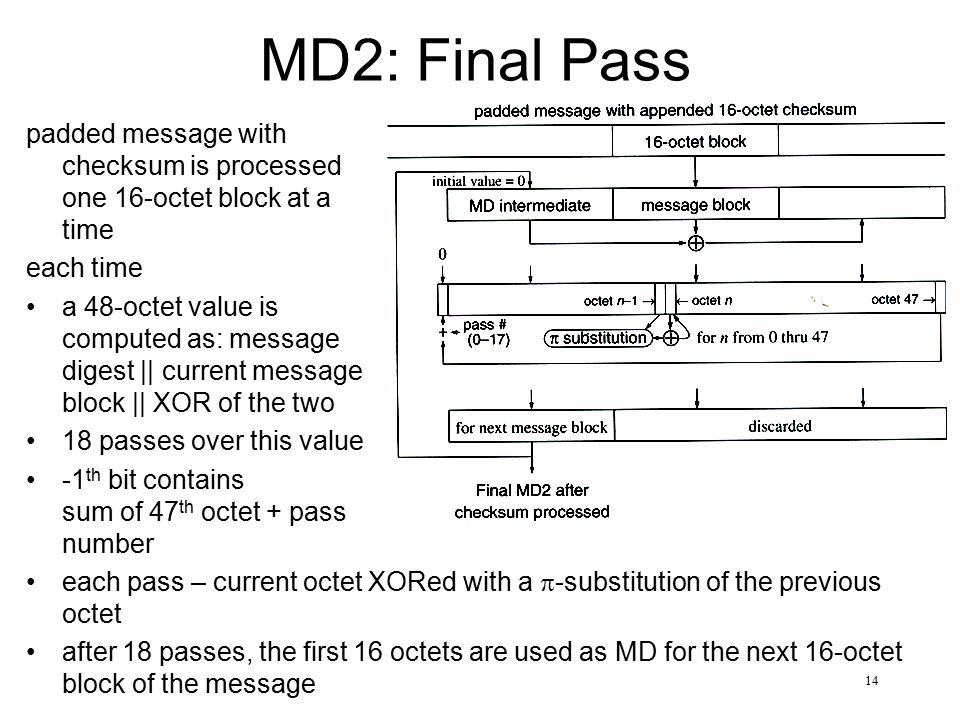 14 MD2: Final Pass padded message with checksum is processed one 16-octet block at a time each time a 48-octet value is computed as: message digest ||
