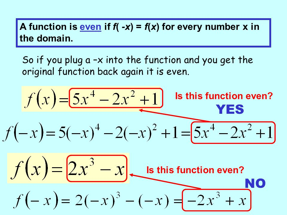 A function is even if f( -x) = f(x) for every number x in the domain.