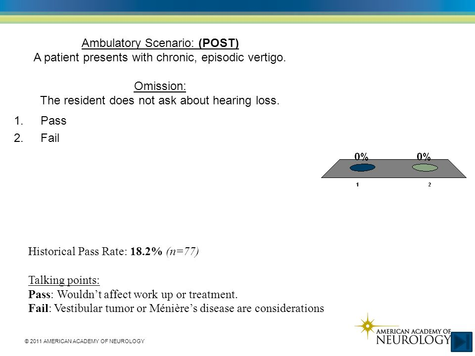© 2011 AMERICAN ACADEMY OF NEUROLOGY Ambulatory Scenario: (POST) A patient presents with chronic, episodic vertigo.