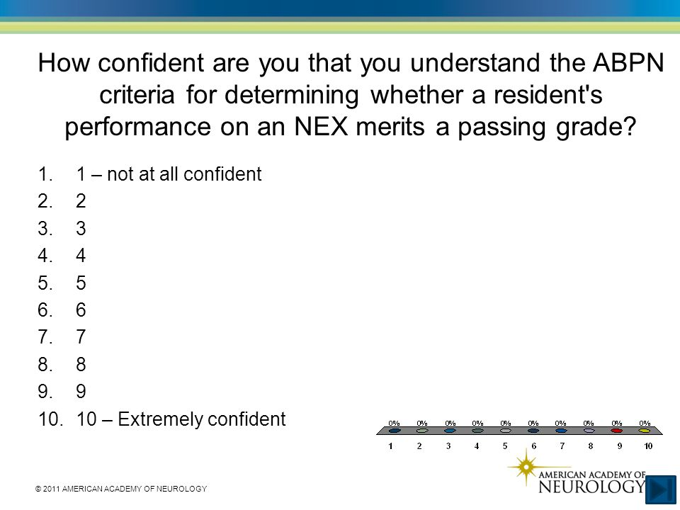 © 2011 AMERICAN ACADEMY OF NEUROLOGY How confident are you that you understand the ABPN criteria for determining whether a resident s performance on an NEX merits a passing grade.