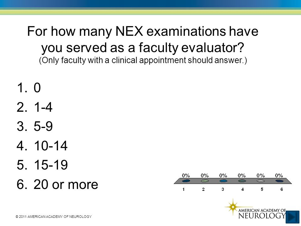 © 2011 AMERICAN ACADEMY OF NEUROLOGY For how many NEX examinations have you served as a faculty evaluator? (Only faculty with a clinical appointment s