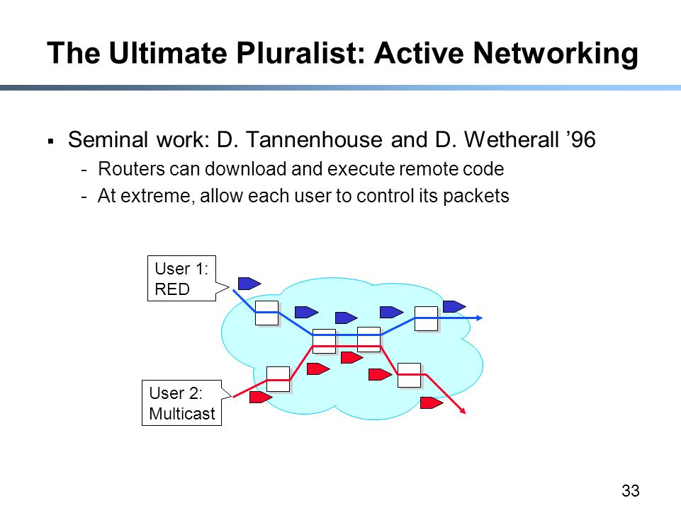 33 The Ultimate Pluralist: Active Networking  Seminal work: D.