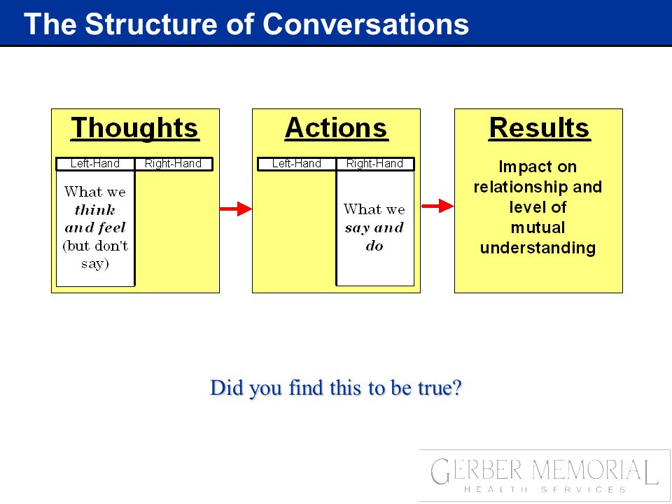 The Structure of Conversations Did you find this to be true