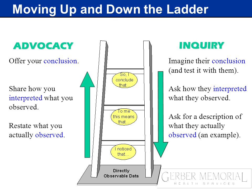 Moving Up and Down the Ladder Imagine their conclusion (and test it with them).