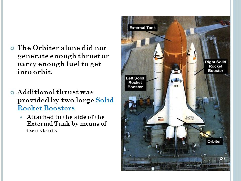 The Orbiter alone did not generate enough thrust or carry enough fuel to get into orbit.