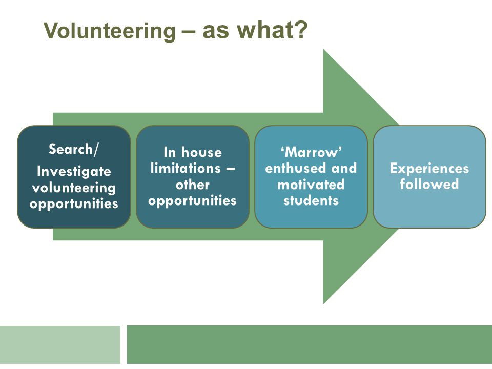 Volunteering – as what.