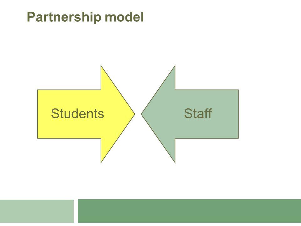 Partnership model StudentsStaff