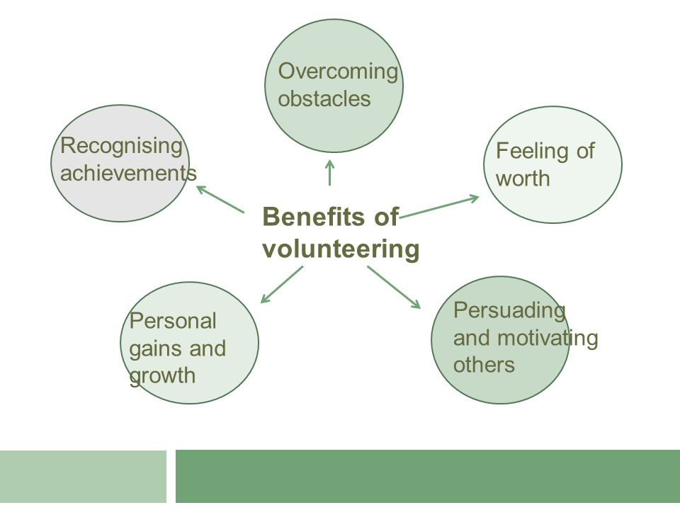 Recognising achievements Overcoming obstacles Personal gains and growth Feeling of worth Persuading and motivating others Benefits of volunteering