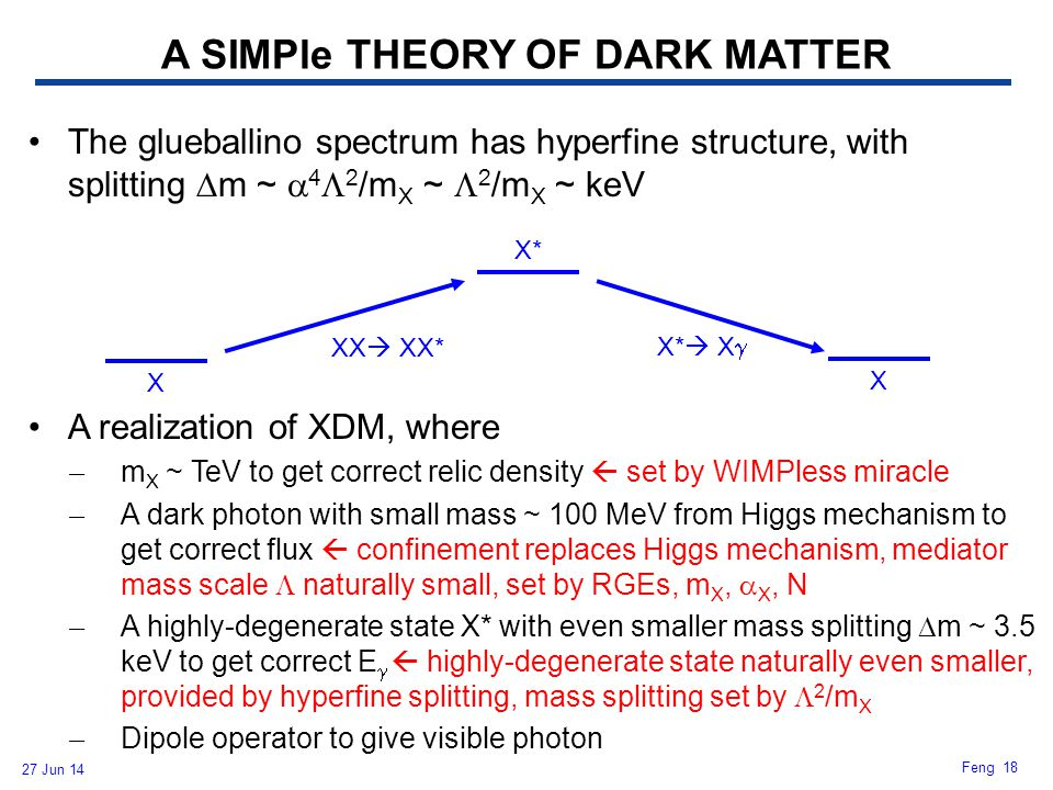 27 Jun 14 Feng 18 A realization of XDM, where ̶ m X ~ TeV to get correct relic density  set by WIMPless miracle ̶ A dark photon with small mass ~ 100