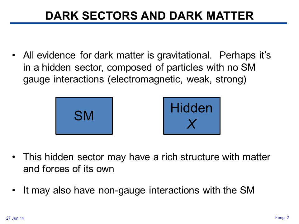 27 Jun 14 Feng 2 DARK SECTORS AND DARK MATTER All evidence for dark matter is gravitational. Perhaps it's in a hidden sector, composed of particles wi