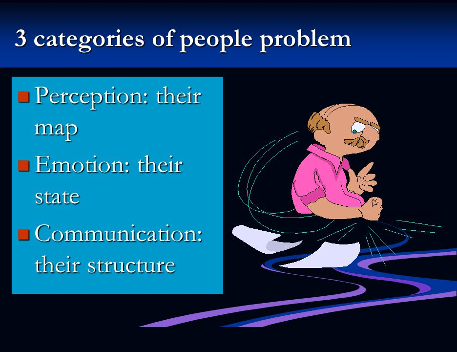 3 categories of people problem Perception: their map Perception: their map Emotion: their state Emotion: their state Communication: their structure Communication: their structure