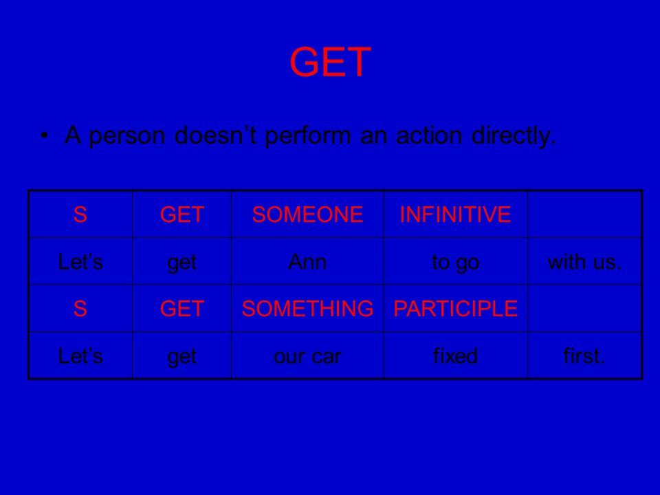 GET A person doesn't perform an action directly.SGETSOMEONEINFINITIVE Let'sgetAnnto gowith us.