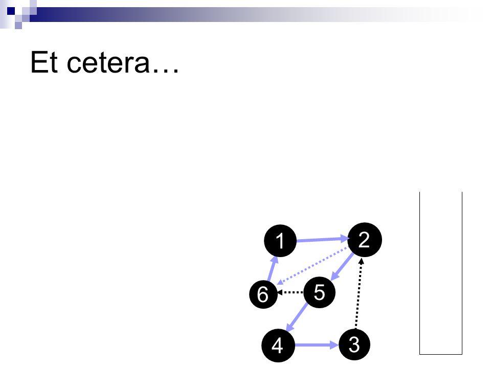 Et cetera… 6 3 5 2 4 1